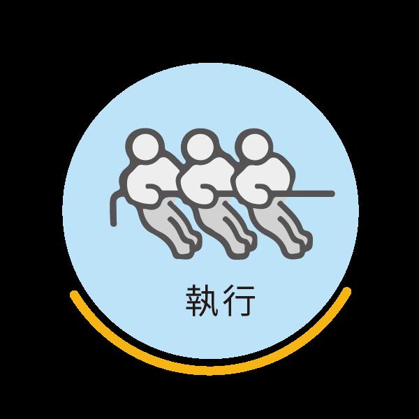 品牌管理流程_執行