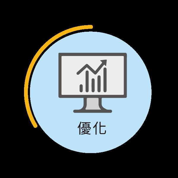 品牌管理流程_優化